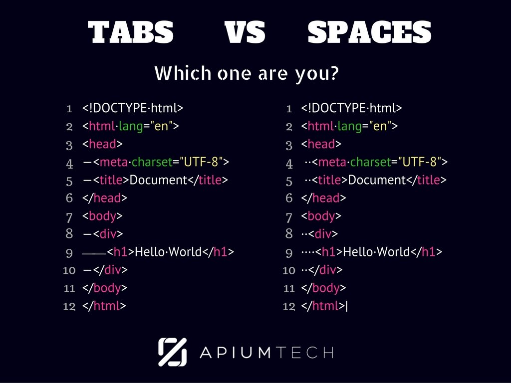 Apiumhub On Twitter Tabs Vs Spaces Which One Are You Vs