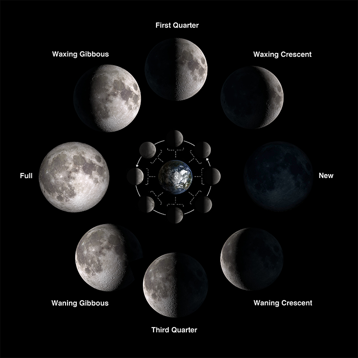 Happy International #ObservetheMoon Night. Learn more about it, along with other #moon and space news, at:…https://t.co/Iukb0iMLcL https://t.co/kIWanmxPVP