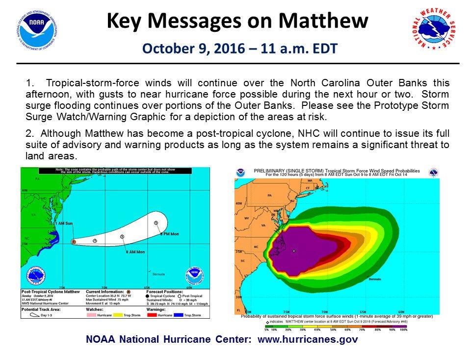 Hurricane Matthew Southeast Coast Discussion Thread - Page 8 CuVaWybXEAAI9pe
