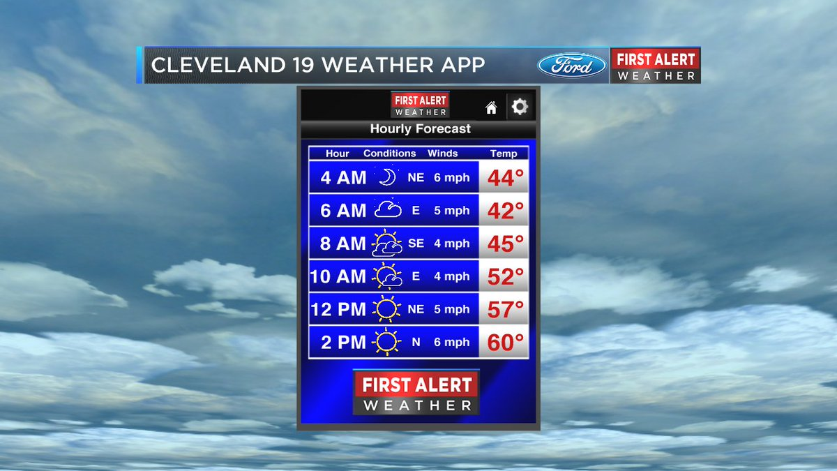 Sailing Columbus Day Download Cleveland weather app rest