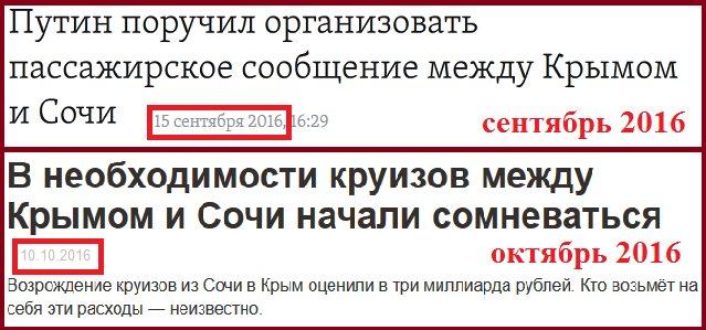 Франция будет требовать от суда в Гааге расследовать военные преступления РФ в Сирии, - The Independent - Цензор.НЕТ 8115