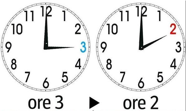 Come spostare le lancette dell'orologio per il cambio di orario da ora legale a ora solare