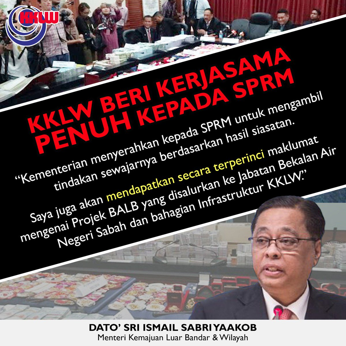 Image result for kklw sprm