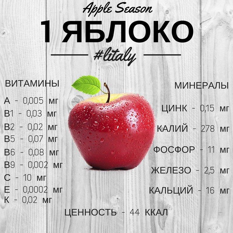 Яблочная диета калории