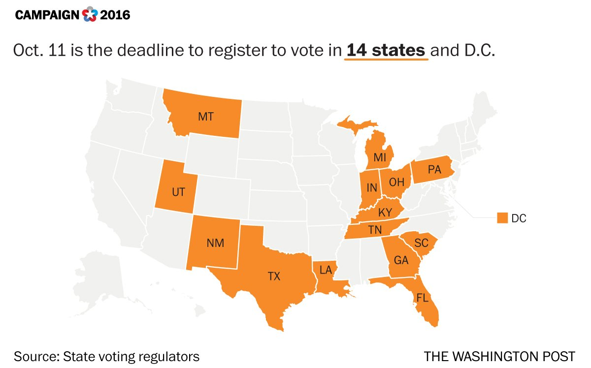 Today is a big day for voter registration deadlines across the U.S. https://t.co/1XGLy9cgZg https://t.co/DevzHamqrh