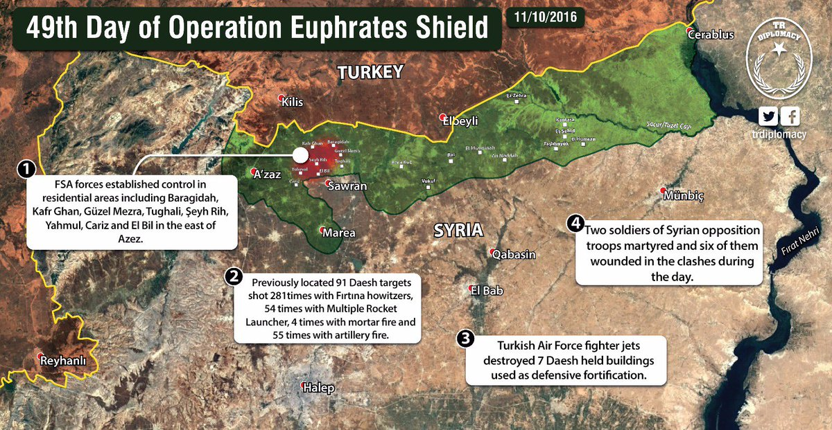 49th Day of Operation Euphrates Shield