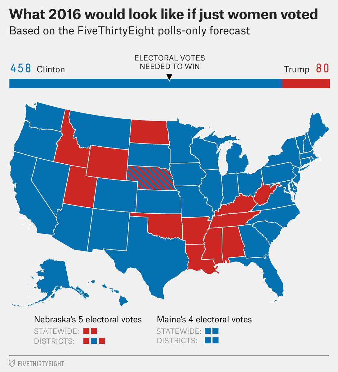 Nate Silver on Twitter Heres what the map would look line if only
