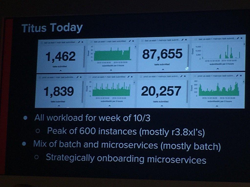 Netflix Titus scheduler runs docker on Mesos on EC2 on 600 machines with 240GB each... https://t.co/EfnBIGyhgq