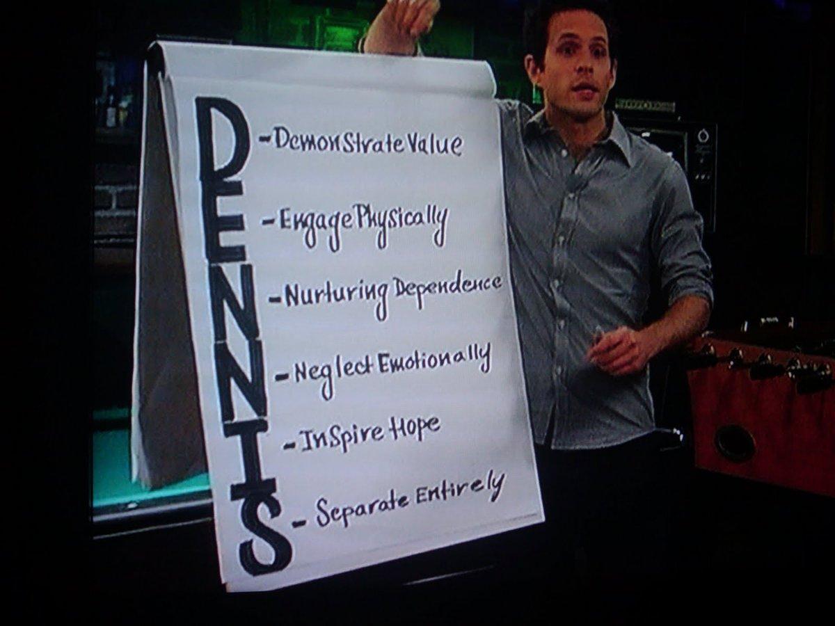 dennis system