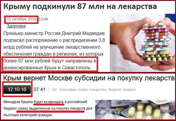 Путин признал влияние санкций на Россию - Цензор.НЕТ 539