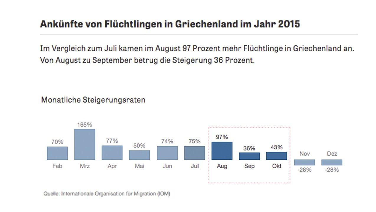 Kritiker: Merkel motivierte 2015 Menschen zur Flucht. Falsch, sagen @pfaigle @venohr @PolkeMajewski https://t.co/ZGRSbQjqSK #merkelwarsnicht