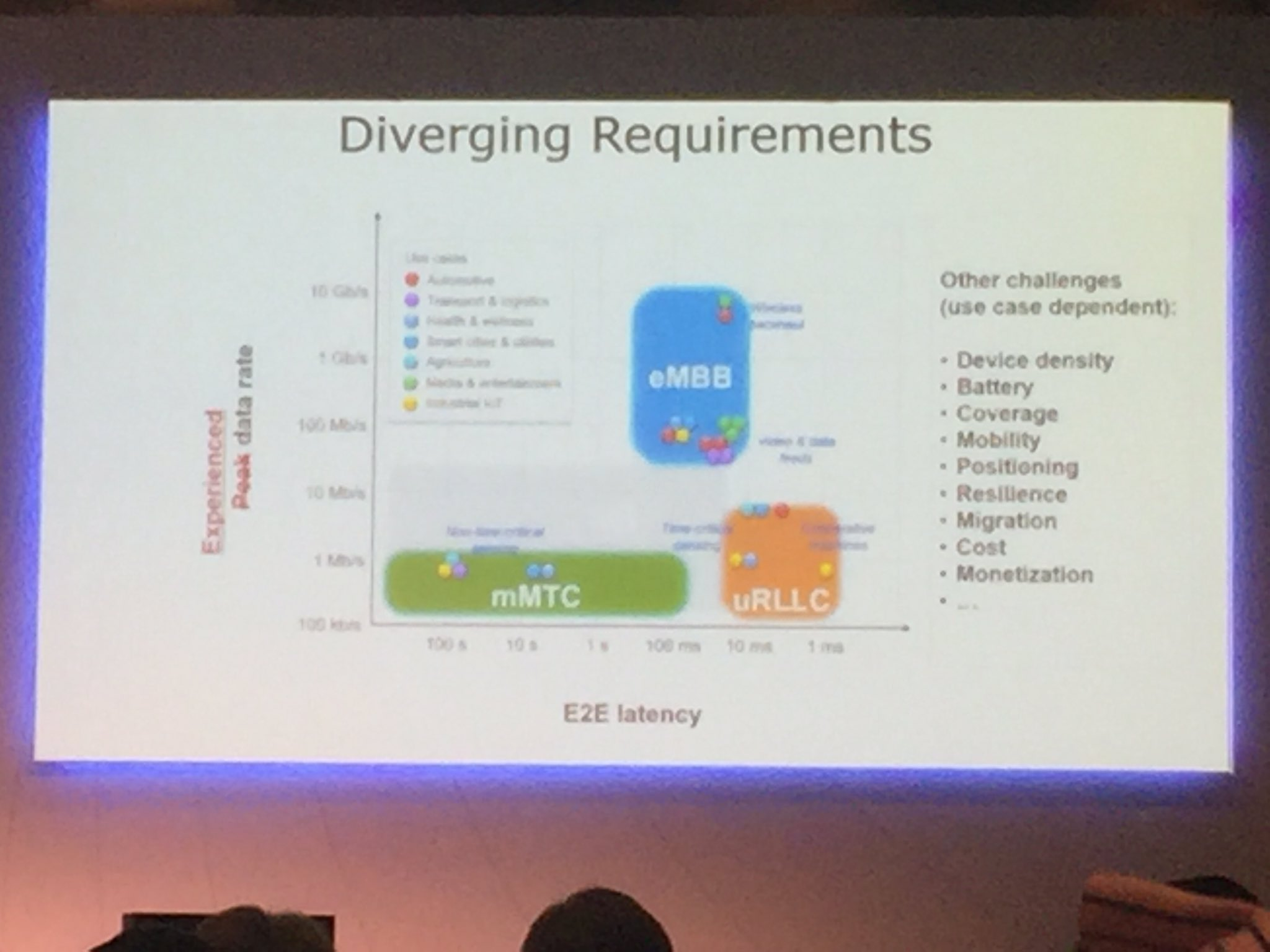 NTT CTO Onoe-san  provides an excellent 5G vertical requirements analysis #NGMN_ICE2016 https://t.co/bwbpn08Squ