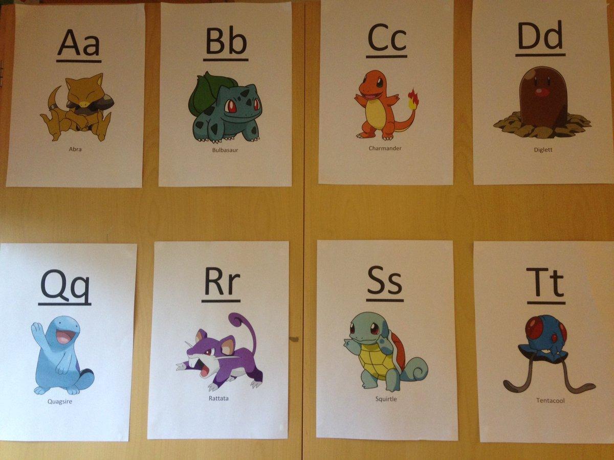 Bildresultat för alfabetet  förskola