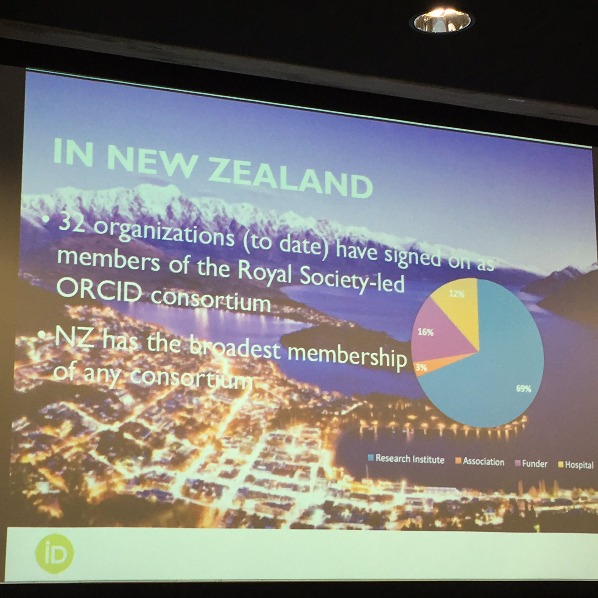 NZ @ORCID_Org consortium is already signed up by 32 orgs, more expected and welcome! #ORCID_NZlaunch https://t.co/bjsa5F9tQU