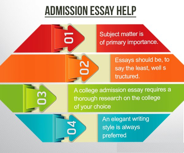 college admissions essay help A college essay is not an academic essay, and it's not an essay that you would write in english class college essays are a completely unique type of writing that somehow became one of the most important parts of a college application — despite the fact that almost no student is ever really taught how to write them in high school.