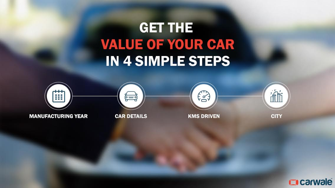 Carwale On Twitter Check Your Car Value For Free Through Our