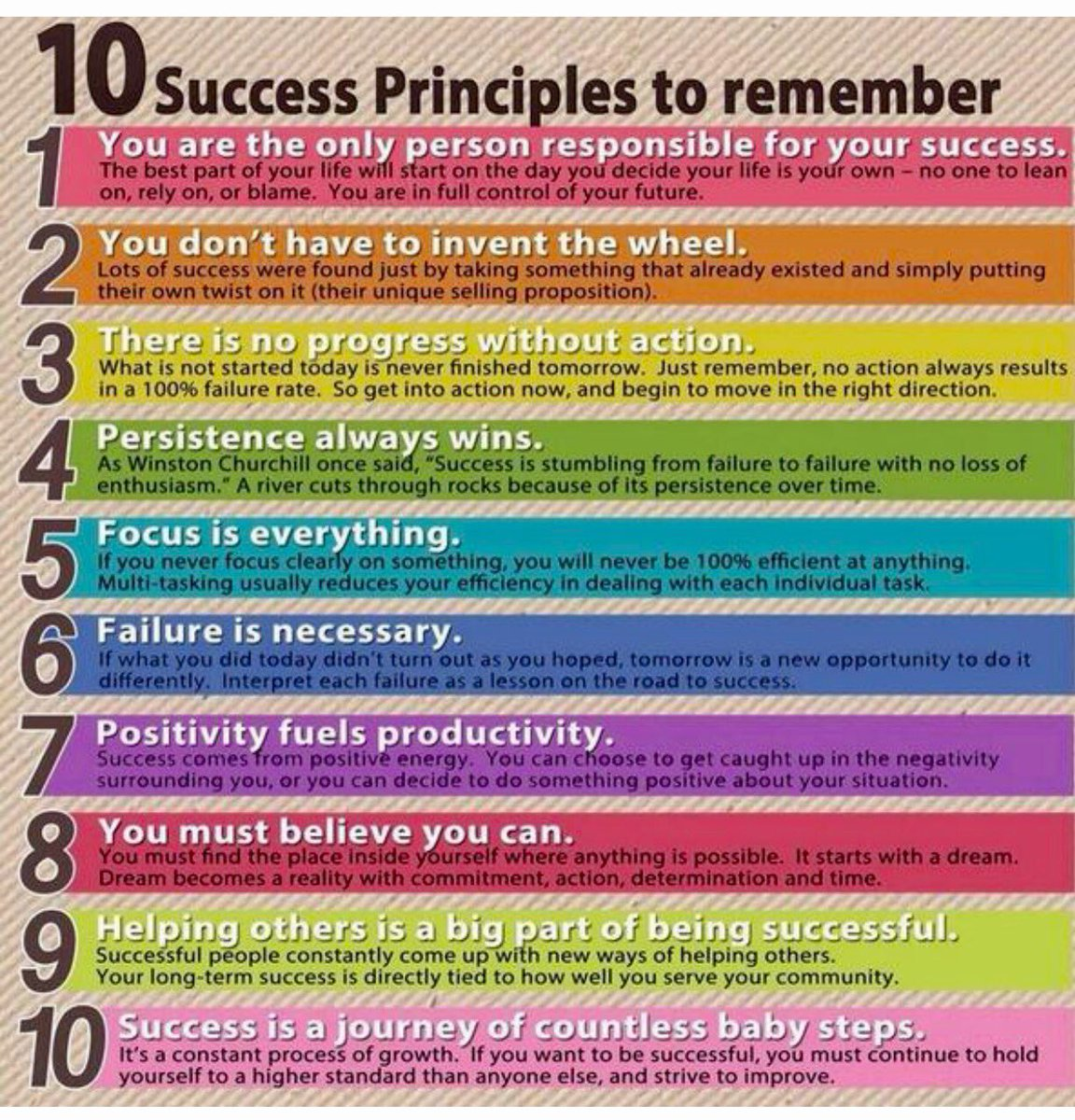 "Success Principles Quotes: Wright Thurston On Twitter: """"10 Success Principles To"