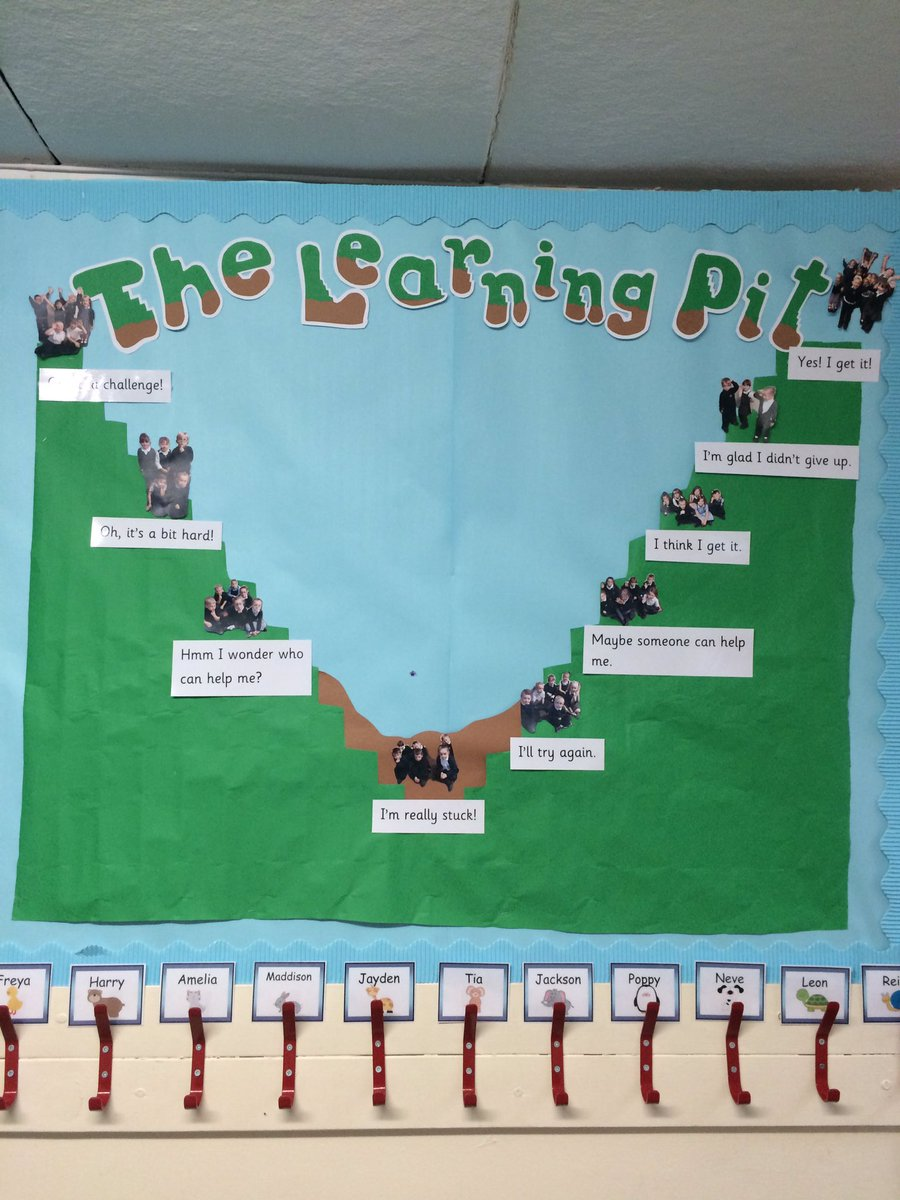 """Michaela Zankl On Twitter: """"The Learning Pit Will Be A"""