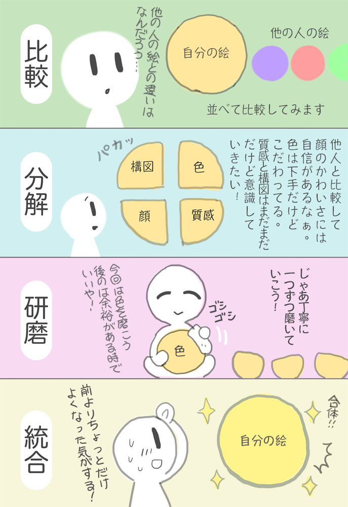 _NaokiSaito