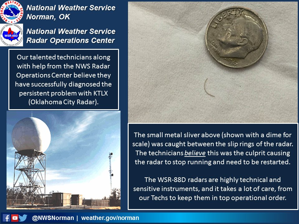 NWS Norman on Twitter: