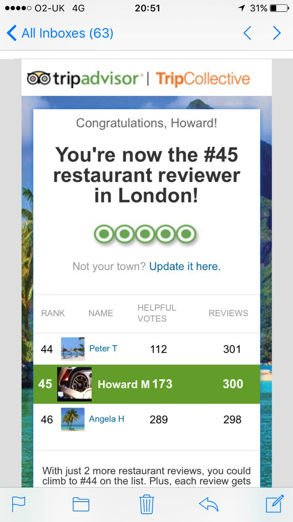 Only 44 people in London have written more TripAdvisor reviews than our Founder #Customerexperience