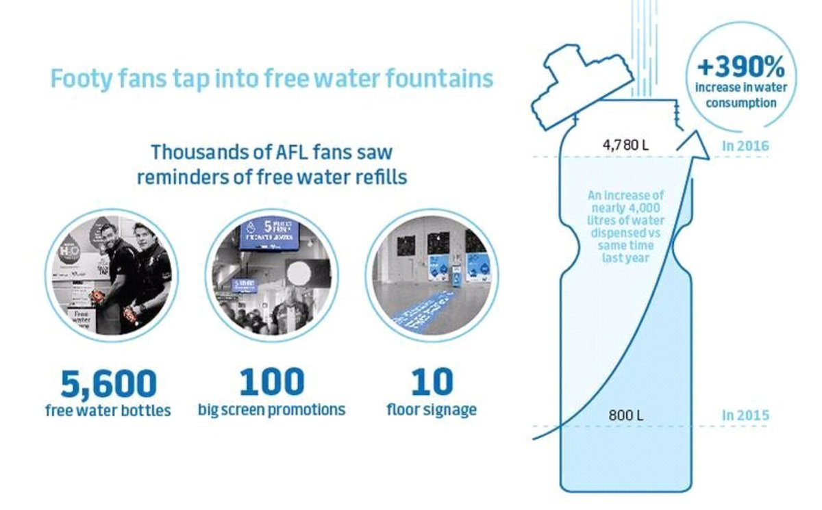 introduction of water refilling station