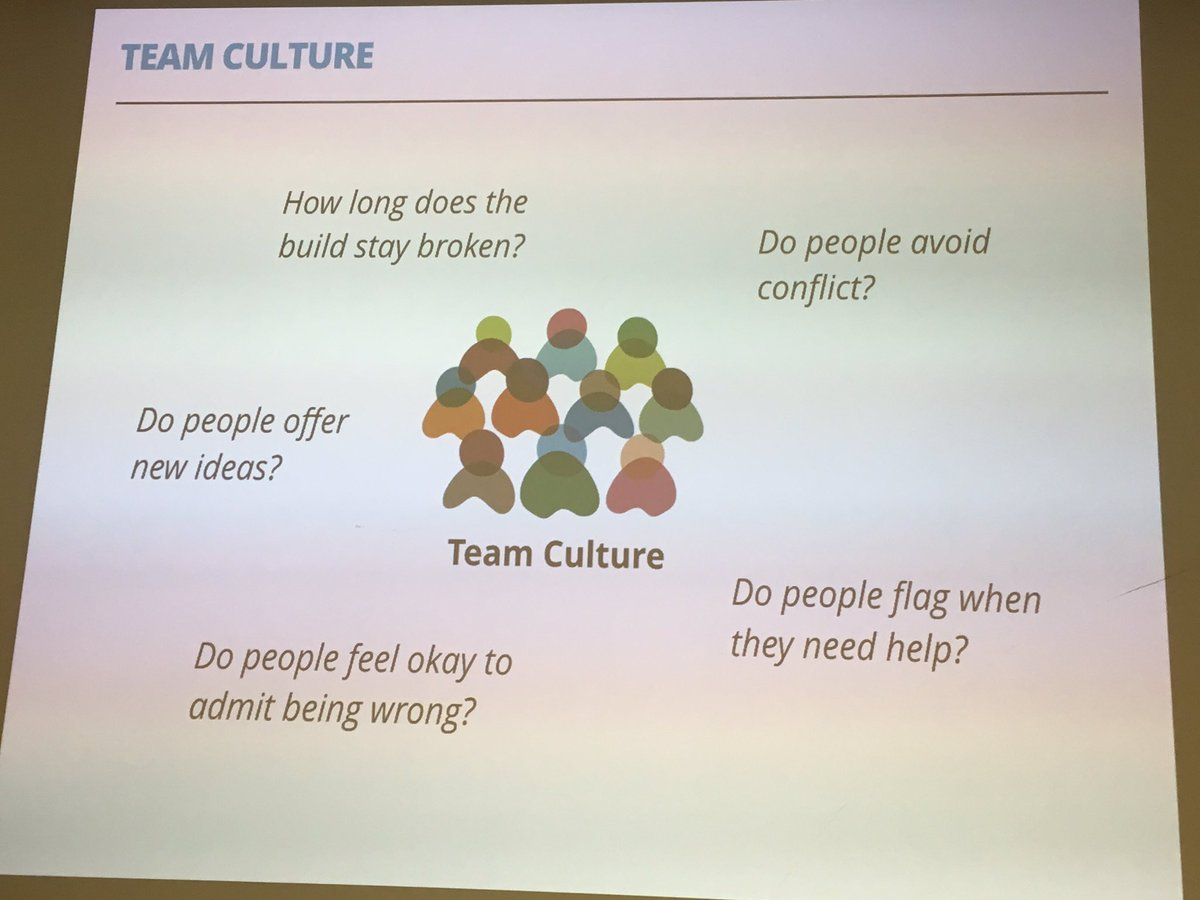 ed burcher ed burcher twitter how can you enable everyone to be a tech leader ask important team culture questions use situational leadership model patkua gotoldnpic com