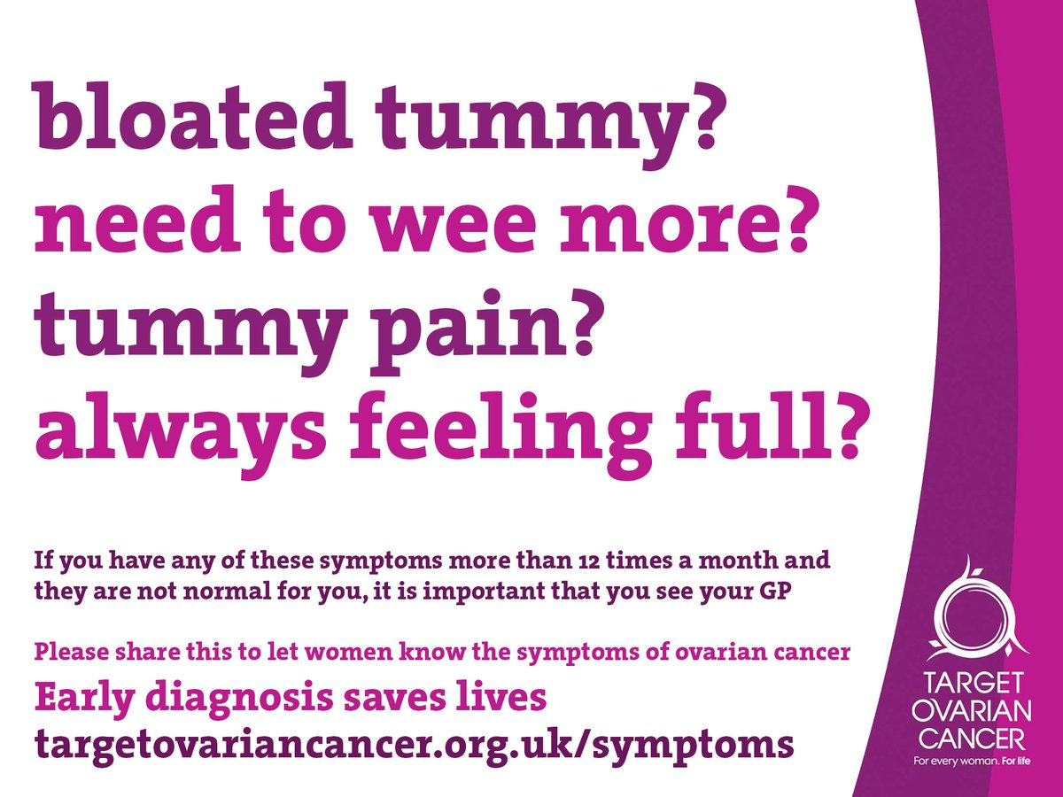 Targetovariancancer On Twitter The Symptoms Of Ovariancancer Are Bloated Tummy Needing To Wee More Feeling Full Quickly Tummy Pain How Many Could You Spot Https T Co Nl462dgtdk