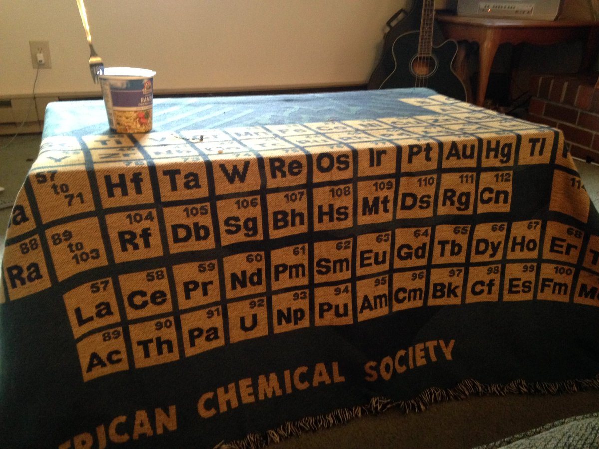 American chemical society on twitter have you gotten your acs 0 replies 3 retweets 5 likes gamestrikefo Choice Image