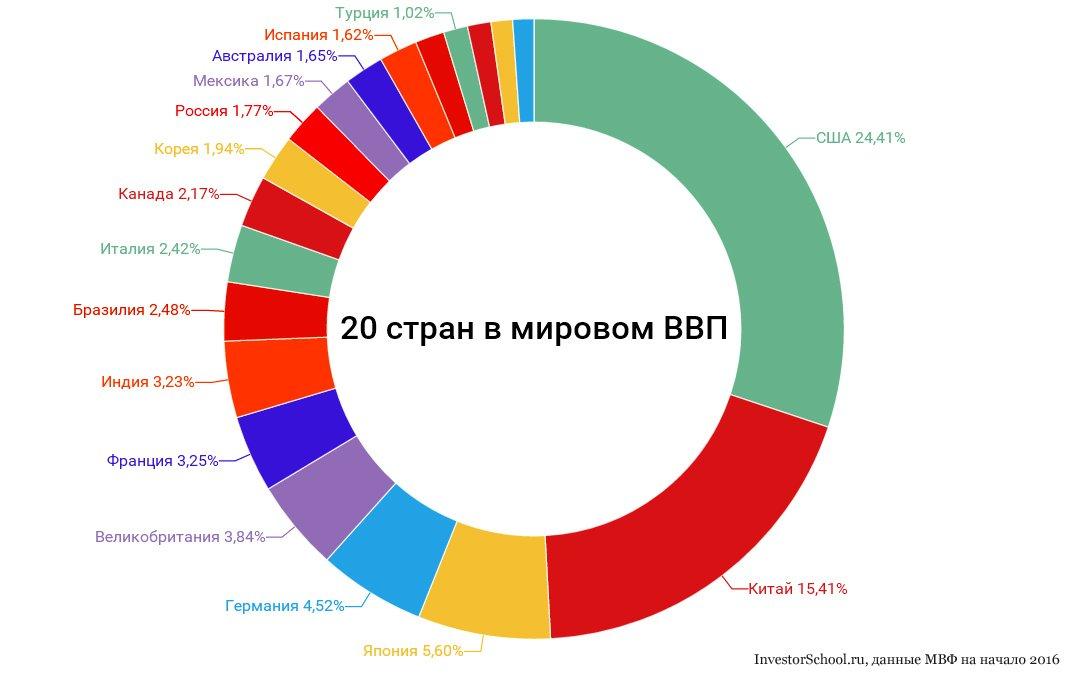 """""""Это произойдет в то время, которое выберем мы"""", - Байден об ответе США на российские кибератаки - Цензор.НЕТ 8543"""