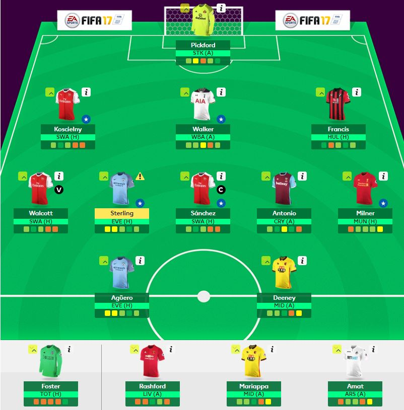 Ready to play #GW8 #FPL. Might change (c) to Kun. #LateDecision  Good luck everyone!
