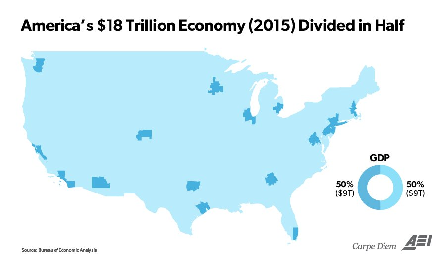 united states economy analysis The us census bureau and the us bureau of economic analysis  personal income rose 25 percent in 2016 in the metropolitan portion of the united states and.