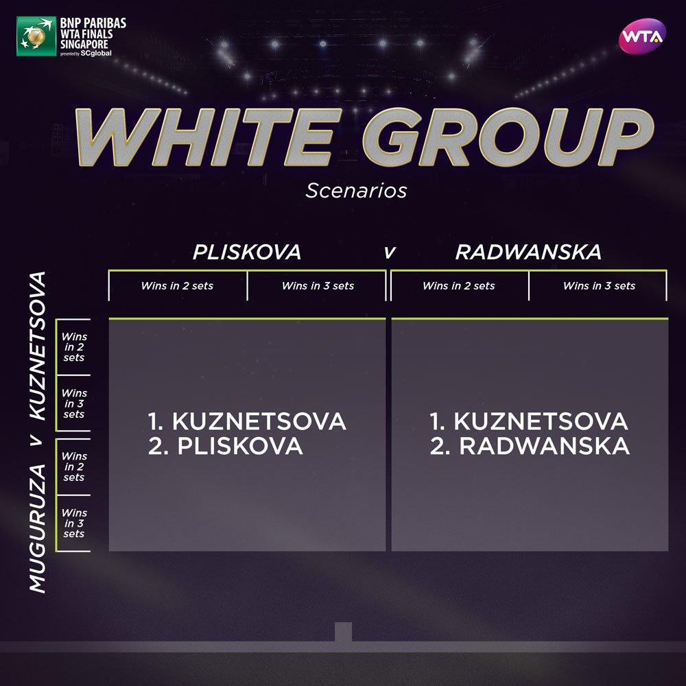 WTA 2016 - Page 3 Cv0RdKzVMAE8twY