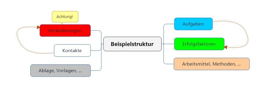 Behm steidel dissertation