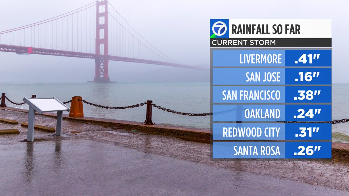 Rainfall so far. There's more coming through AM commute & beyond! Allow extra time for AM drive, you'll need it!