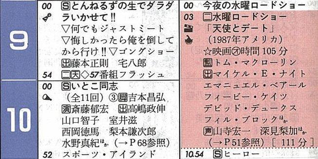 "PABLOさん on Twitter: ""高嶋政伸と山口智子の禁断の血縁愛……原因は ..."
