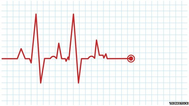 Could this app save you from a heart attack?