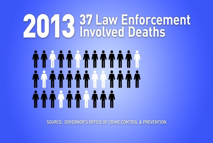Police departments across the state reporting data on deadly encounters