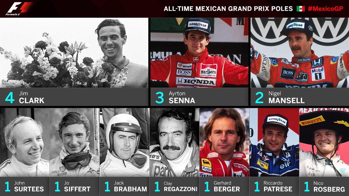 GP Messico Streaming Gratis F1, vedere la sfida Mercedes-Ferrari in Diretta TV