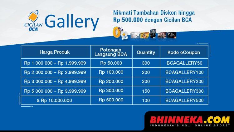 Gallery BCA