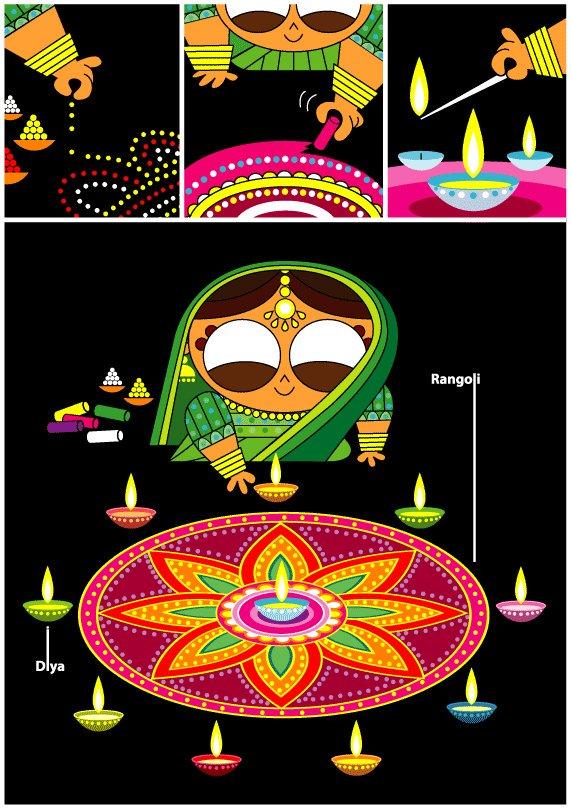 Y a esos Rangolis se les ponen velitas encendidas como símbolo de la luz que ha vencido a la oscuridad. Sanjay lo ilustra aquí. https://t.co/9naw8s7ziI