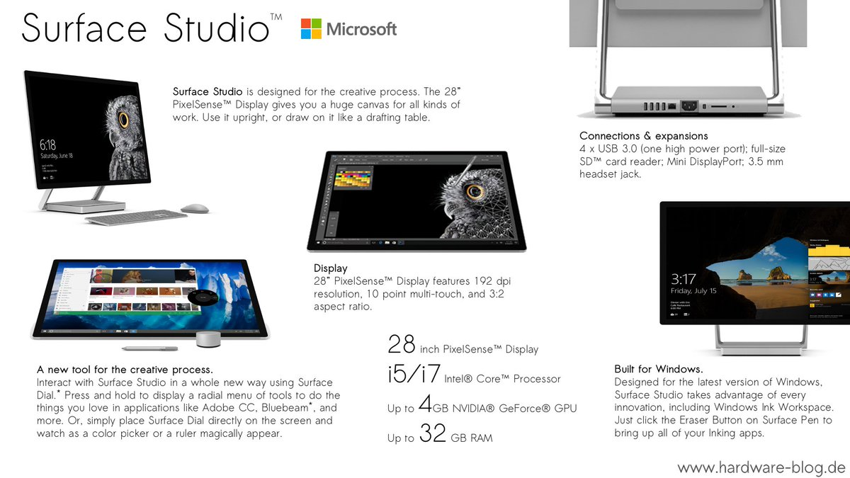 Surface Hashtag On Twitter