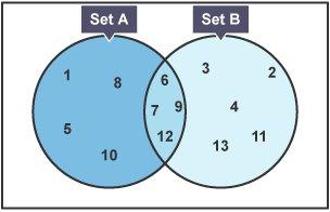 Probability venn diagrams bbc wiring diagram services bbc radio wales on twitter venn diagrams pythagoras theorem rh twitter com venn diagram examples probability venn diagram bbc bitesize ccuart Choice Image