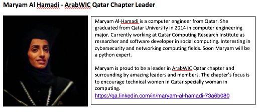 6. Maryam Al Hamadi, #ArabWIC leader of Qatar chapter, and #QCRI #GHC16 scholar  Congratulation Maryam! #womenintech https://t.co/pxP2ApRLNb