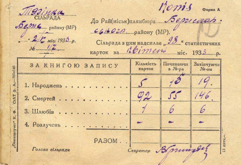 Петр и Марина Порошенко возложили цветы к памятнику жертвам Голодоморов - Цензор.НЕТ 7910