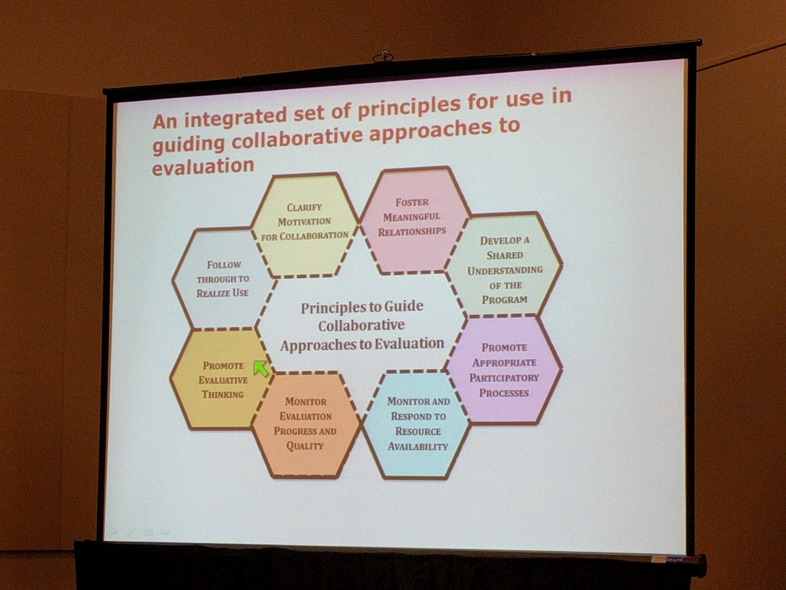 Doing collaborative evaluation? Here are the principles, presented by Brad Cousins, UOttawa, at #PalCareCongress #pal2016 https://t.co/jxIPJE8lWA