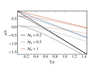 ebook основы учения о полезных ископаемых методические указания к лабораторному практикуму по магматическим и флюидно магматическим