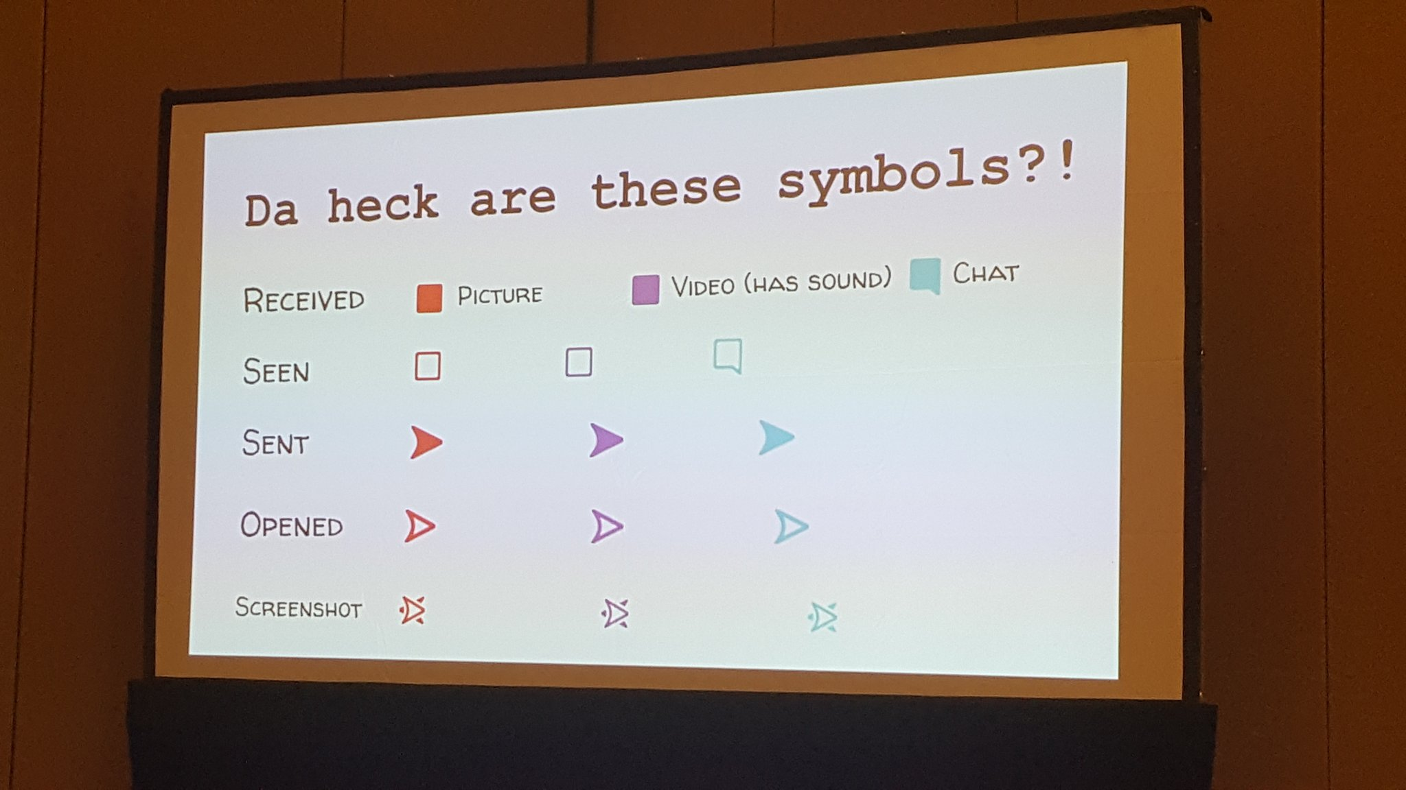 Decoding alllllll of the symbols in Snapchat. Here's a good start! #mcs10 #heweb16 https://t.co/6wY5HfT4S8