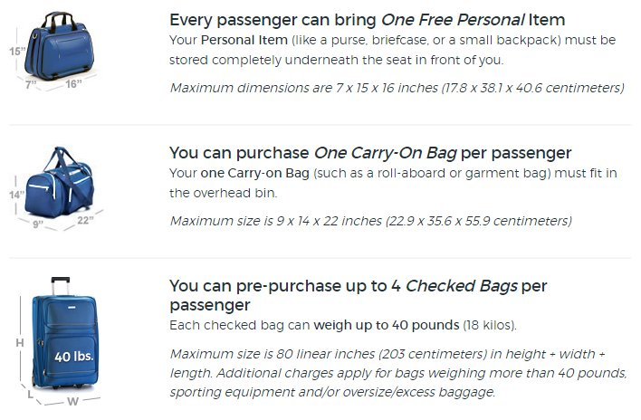 Allegiant On Twitter You Have 3 Options For Baggage Personal Items Carry Bags And Checked Learn About Each Kind Here