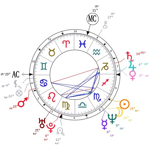 RuPaul On Twitter My Astrotheme Chart Tco BBoXrFWCkh